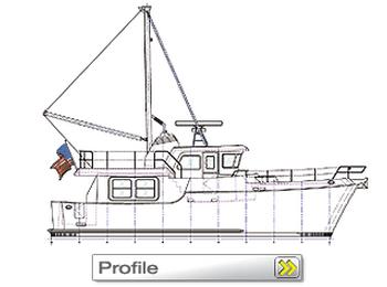 Nordhavn 40 profile