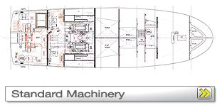 Standard_machinery